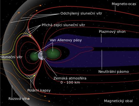 Foto: To musíte vědět: Co se děje s magnetickým polem Země?