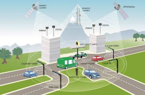 """4. Nově vyráběné automobily generují během jízdy obrovské množství dat. Tato data mohou být využita k nejrůznějším službám pro řidiče, ale především ke zvýšení bezpečnosti silničního provozu. """"Chytrá"""" silnice komunikuje přes družice s autonomními vozidly, které nepotřebují řidiče. To není sci-fi, ale otázka jen několika let."""