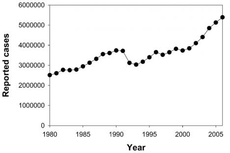 Foto: Tuberkulóza v kostce: Který rok byl pro Československo tragický?