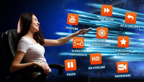 Funkce které byly nedávno jen bláznivou myšlenkou jsou dnes při sledování televize realitou.