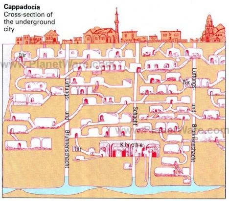 plánek podzemí